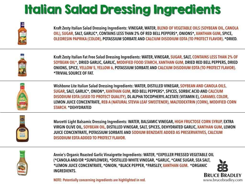 salad dressing ingredients list