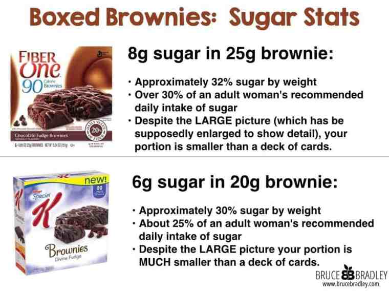 Processed food companies' packaged brownie bars contain over 30% sugar by weight and are about 25% of an adult women's recommended daily sugar intake. Are these healthy brownies? No way!