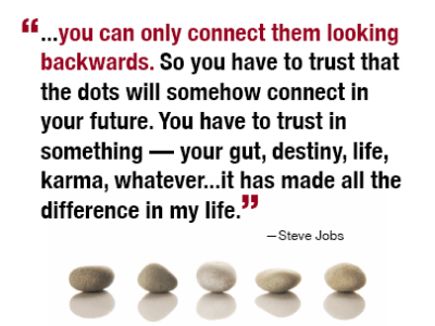data connecting-dots-stevejobs