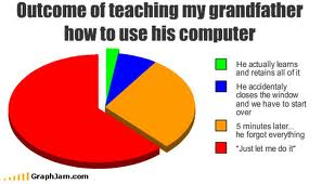 web is problem teach