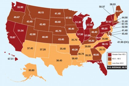 gas prices national