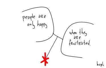 happy frustrated hugh