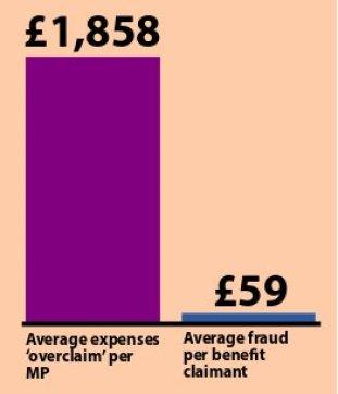benefits wealthy