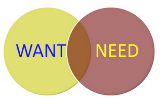 want need circles imperfect