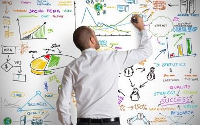 strategy think adapt braid focus business
