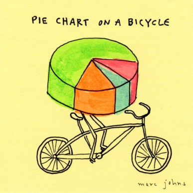 presentations pie-chart-bicycle