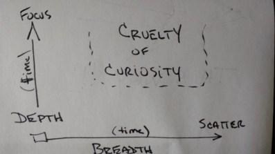 cruelty of curiosity