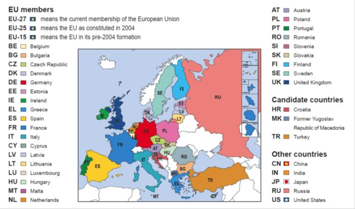 EU Countries