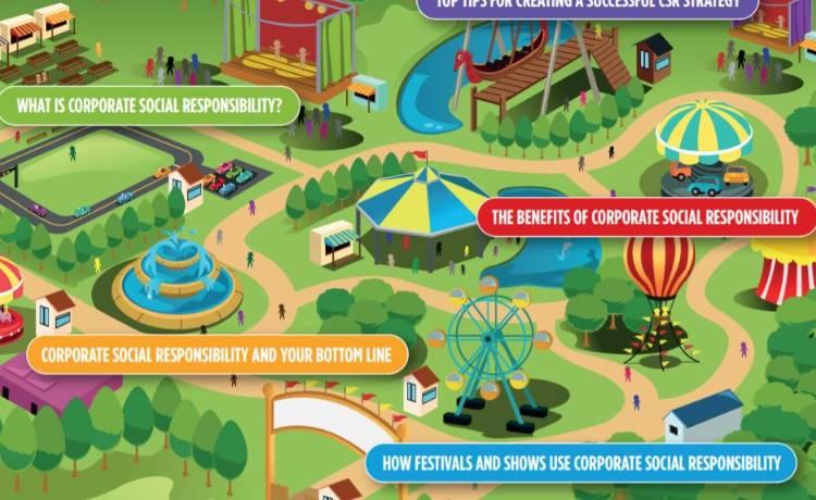 Festival-Organisers-Guide-CSR