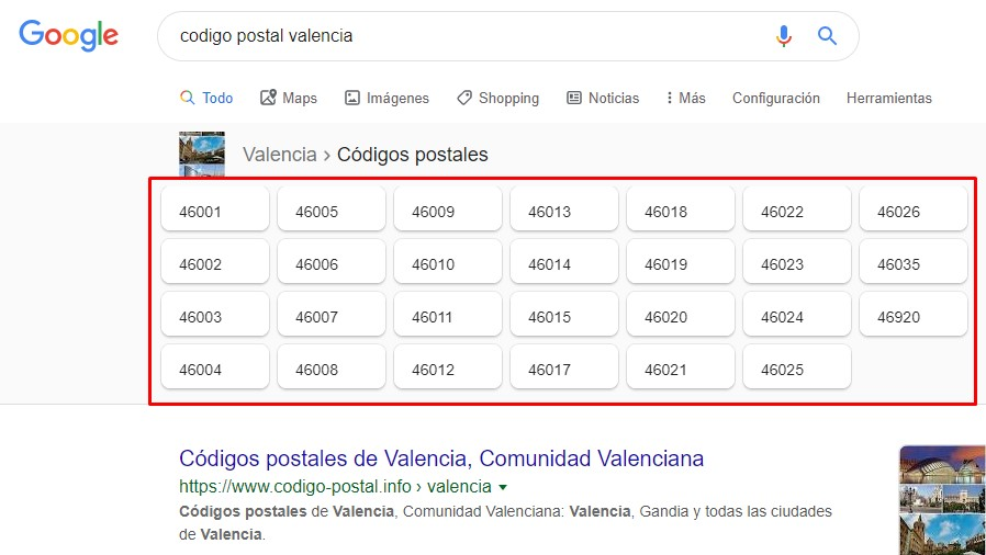 Google se come el nicho de los códigos postales