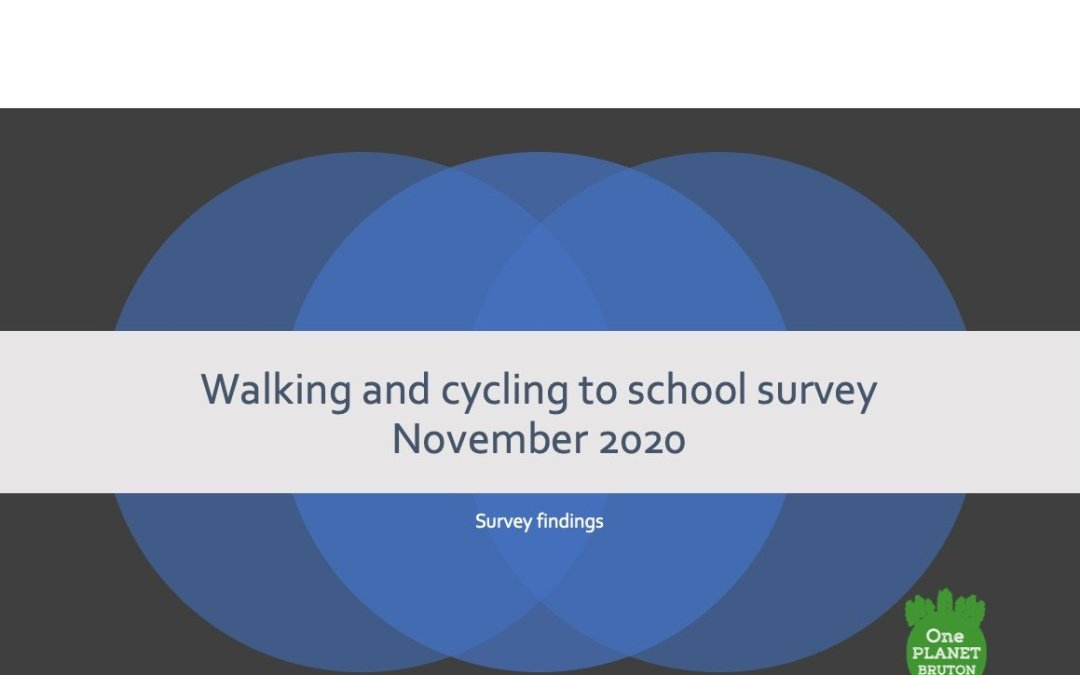 Walking and Cycling to School: survey results!