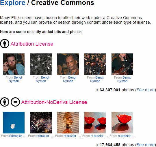 Flickr Creative Commons Explore page functioning properly once more