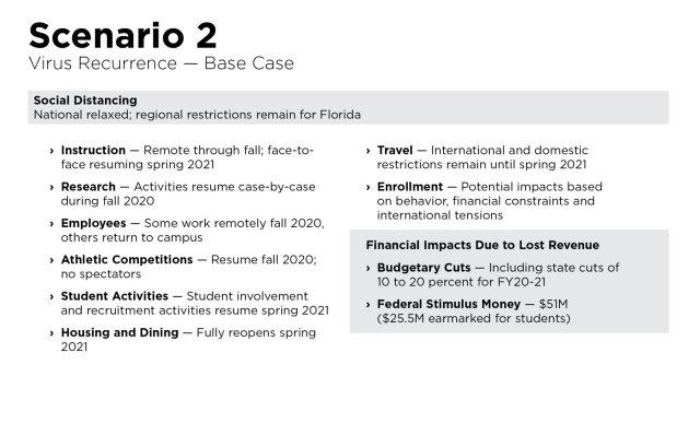 UCF fall 2020 scenario 2