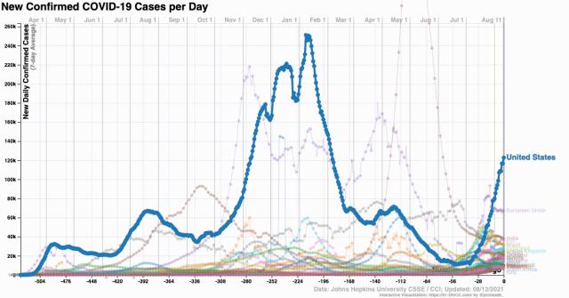 coronavirus_world infections_US_91-DIVOC 2021 August 12