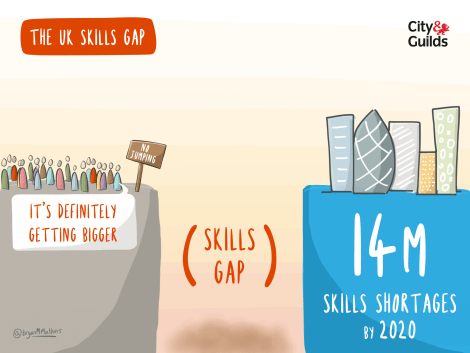 The UK skills gap