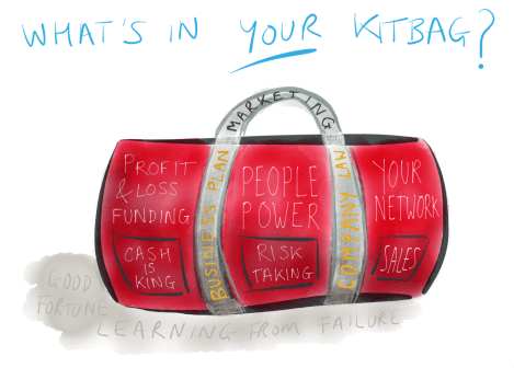 What's in your kitbag?