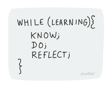 Know - Do - Reflect