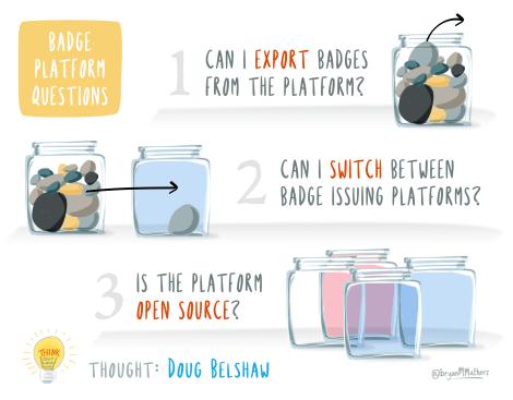 Badge Platform Questions