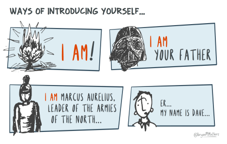 Ways of introducing yourself