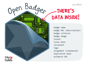 Open Badges