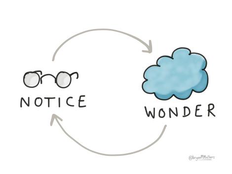 Notice and wonder