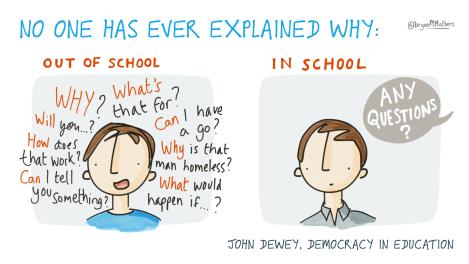 No one has ever explained