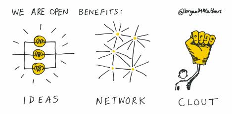 Co-operative Member benefits