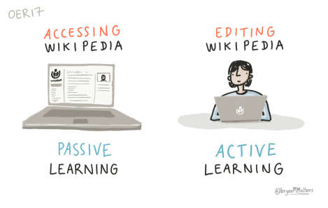 Wikipedia - Active vs Passive Learning