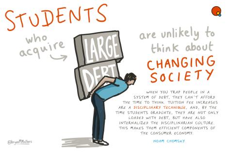 Students Debt