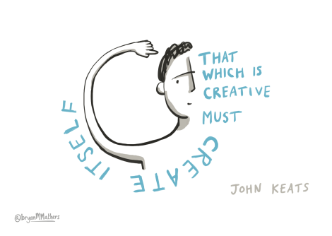 That which is creative