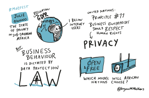 The state of privacy in sub-saharan africa - mozfest18