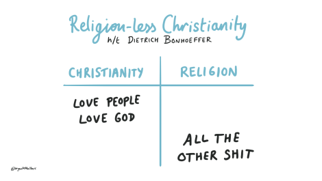 Religious-less Christianity