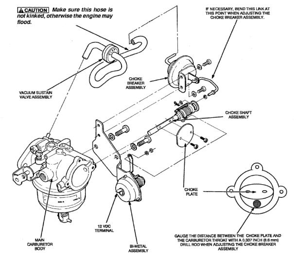 onan_choke2?resize\=615%2C537 onan 2800 microlite generator wiring diagram wiring diagrams Onan Generator Troubleshooting at readyjetset.co