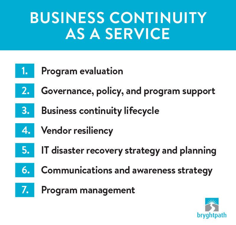 BCaaS-Steps-Graphic Business Continuity as a Service: How to Outsource Your Continuity Program