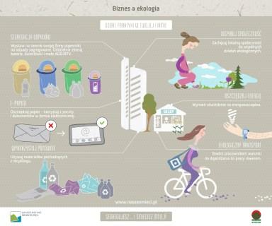 biznes_a_ekologia