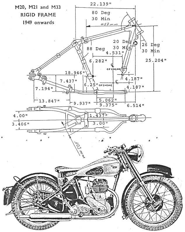bsa m20 frame diagram
