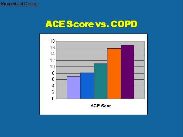 acecopd