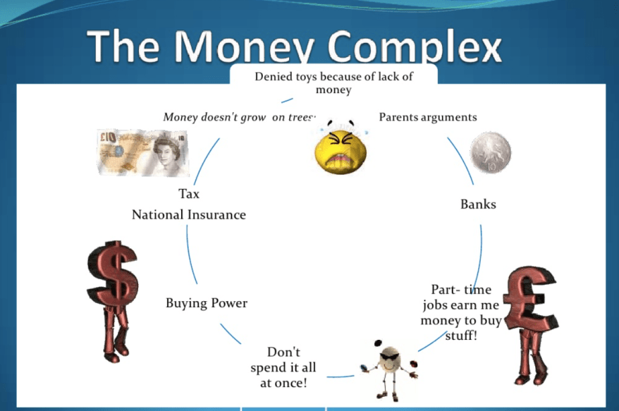money complex3