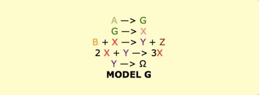 ModelG