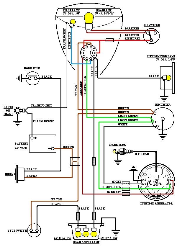 dc stator wiring diagram land rover discovery stereo wiring