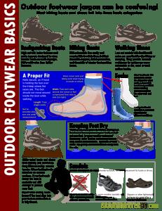 outdoor-footwear-basics