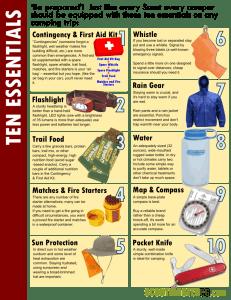 ten-essentials-101