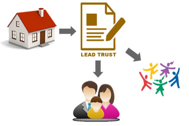 bscc-foundation-charitable-lead-trust