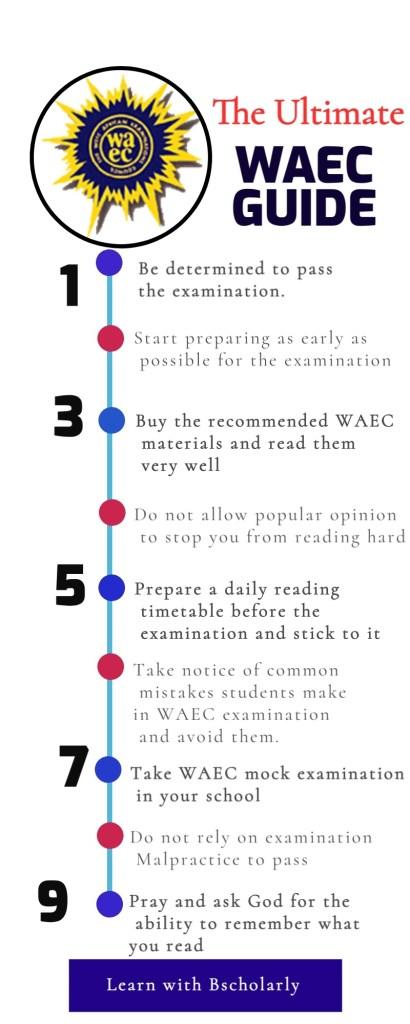 how to prepare and pass WAEC examination