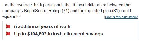 delay-in-retirement