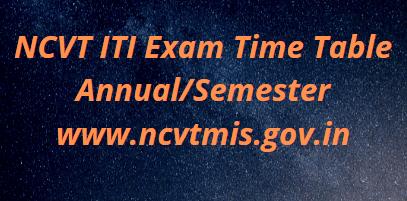 NCVT ITI Exam Date 2021
