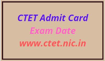 CTET Admit Card 2021
