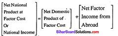 Bihar Board 12th Economics Model Question Paper 3 in English Medium 5