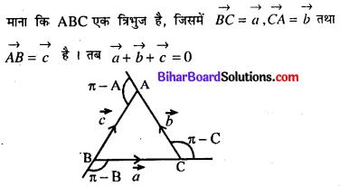 Bihar Board 12th Maths Model Question Paper 4 in Hindi SAQ Q16
