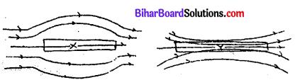 Bihar Board 12th Physics Model Question Paper 4 in Hindi - 15